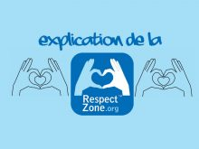 respect zone explications