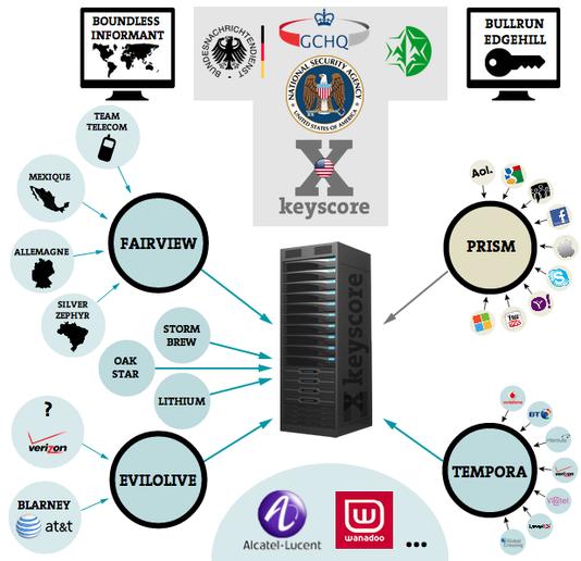 tor-monde-h5ckfun Le Darknet et TOR : les explications + les bonnes pratiques