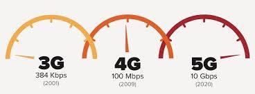 téléchargement-e1485450709116 Bientôt une connexion mobile de 10 Gbits/s en France grâce à la norme 5G