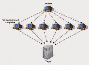 go-hacking-h5ckfun Le Hacking Pour débutants : Guide pratique pas-à-pas