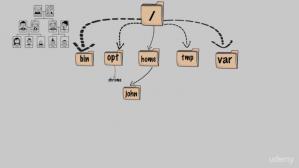 hack-hackfun-4 Commandes basiques du hacking avec Kali Linux