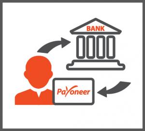 how-to-use-payoneer-4 Comment utiliser Payoneer pour recevoir des paiements ou rémunérer du personnel à distance